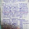 Список оставленных немцев-специалистов по Пешковскому району