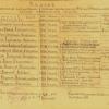 Список спецпереселенцев направляемых в школы ФЗО