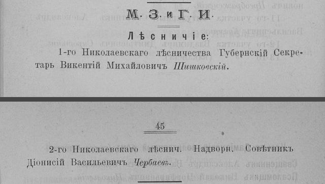 Чербаев Денис Васильевич