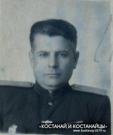 Сушко Никита Владимирович