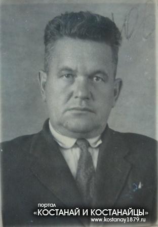 Козуб Наум Антонович
