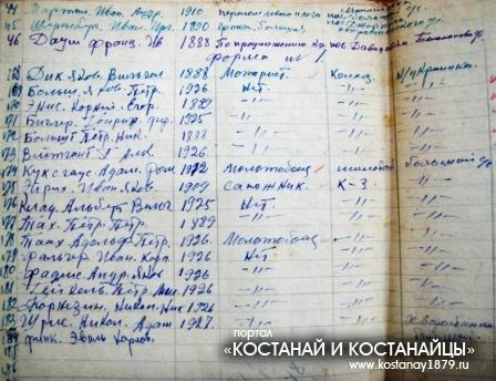 Списки немцев проживающих на территории Пешковского района. 1942 год