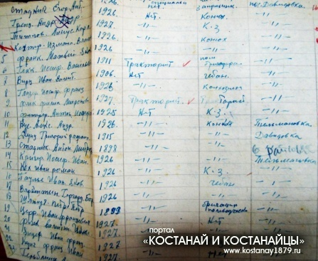 Список немцев по Пешковскому району