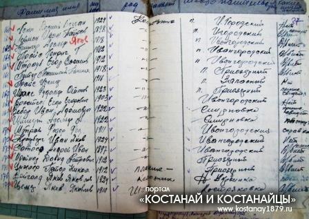 Список немцев военнообязанных, призванных в трудовую армию