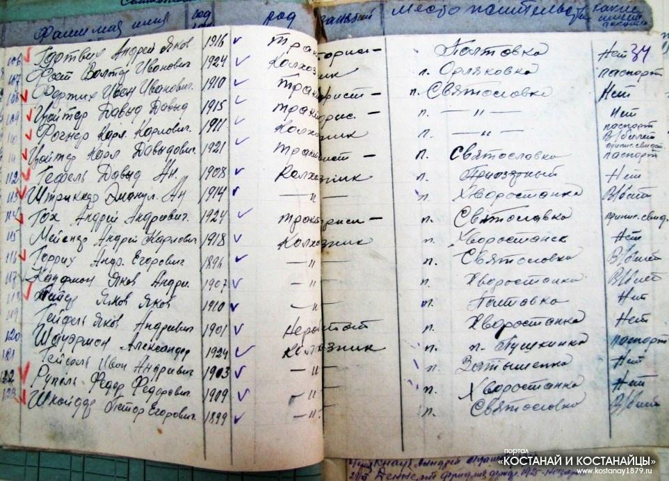 Списки репрессированных немцев поволжья