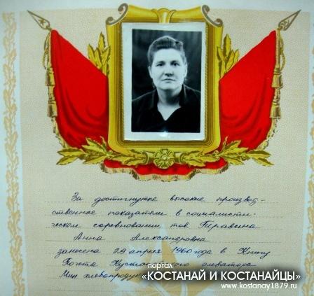 Травина Анна Александровна