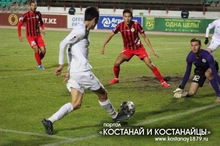 Тобол - Кызыл-Жар 1:0 Кубок Казахстана